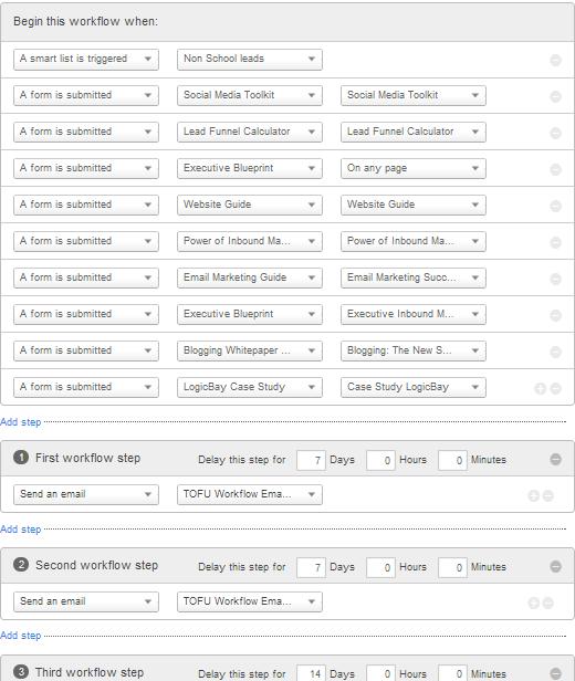 email nurturing 2 resized 600