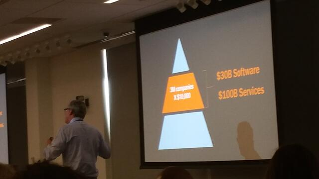 2016-05-18_HubSpot_CEO_Brian_Halligan_showing_Agency_Partners_the_potential_market_for_our_services_.jpg